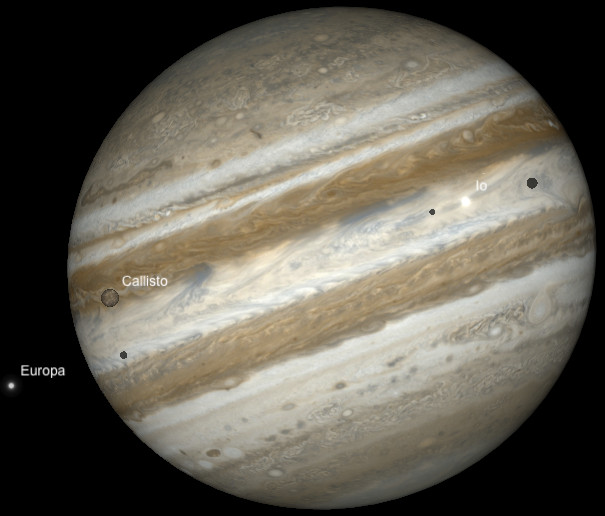 A computer simulation of the appearance of Jupiter at 6:30 UT on 24th January 2015, the time of a rare triple shadow transit, while moons Io and Calisto are also in transit. Image credit: Ade Ashford/Sky Safari Pro
