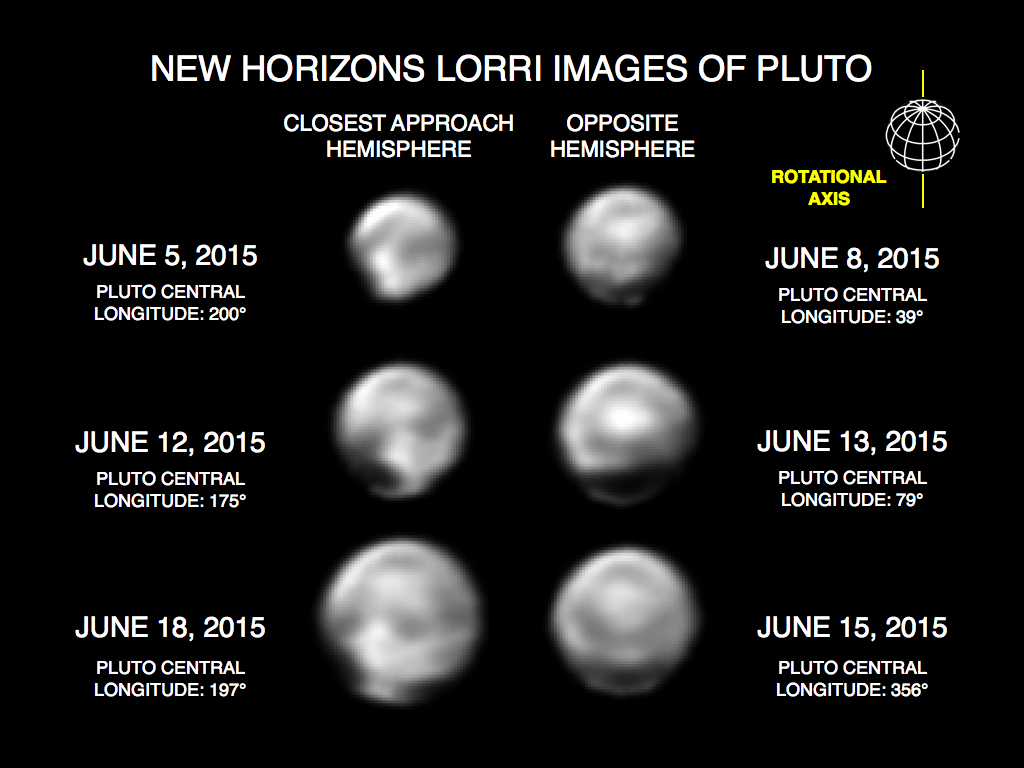 These images, taken by New Horizons' Long Range Reconnaissance Imager (LORRI), show numerous large-scale features on Pluto's surface. The distance to Pluto ranges from 47 million kilometres (about 29 million miles) on June 5 to 31 million kilometres (19 million miles) on June 18. When various large, dark and bright regions appear near limbs, they give Pluto a distinct, but false, non-spherical appearance. Pluto is known to be almost perfectly spherical from previous data. These images are displayed at four times the native LORRI image size, and have been processed using a method called deconvolution, which sharpens the original images to enhance features on Pluto. Image credit: NASA/Johns Hopkins University Applied Physics Laboratory/Southwest Research Institute.