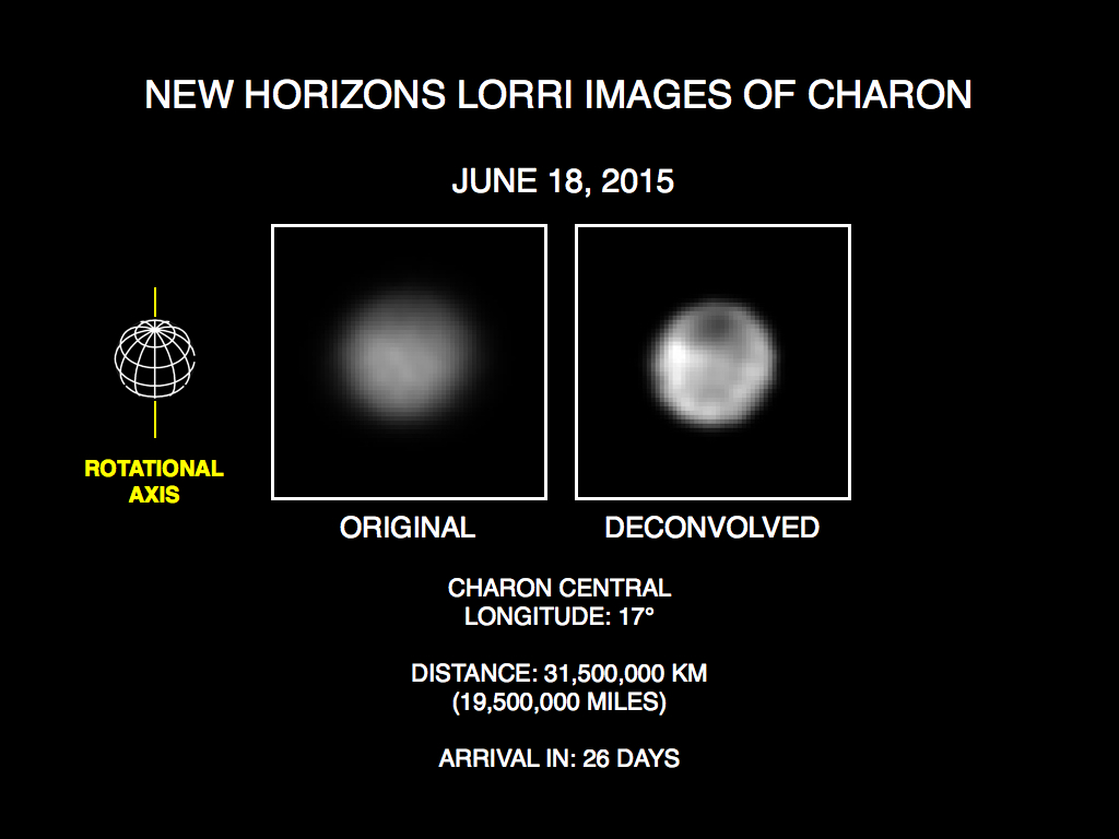 """These recent images show the discovery of significant surface details on Pluto's largest moon, Charon. They were taken by the New Horizons Long Range Reconnaissance Imager (LORRI) on June 18, 2015. The image on the left is the original image, displayed at four times the native LORRI image size. After applying a technique that sharpens an image called deconvolution, details become visible on Charon, including a distinct dark pole. Deconvolution can occasionally introduce """"false"""" details, so the finest details in these pictures will need to be confirmed by images taken from closer range in the next few weeks. Image credit: NASA/Johns Hopkins University Applied Physics Laboratory/Southwest Research Institute."""