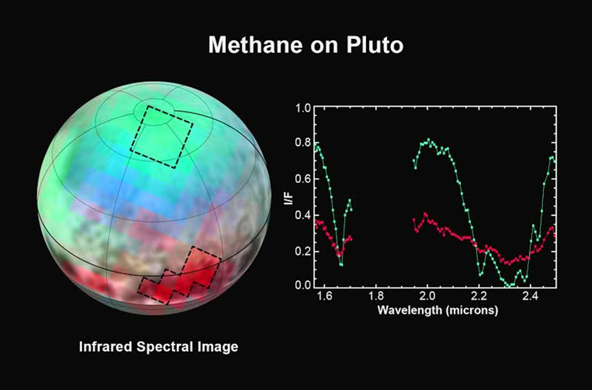 The latest spectra from New Horizons' Ralph instrument reveal an abundance of methane ice, but with striking differences from place to place across the frozen surface of Pluto. Image Credit: NASA-JHUAPL-SwRI.