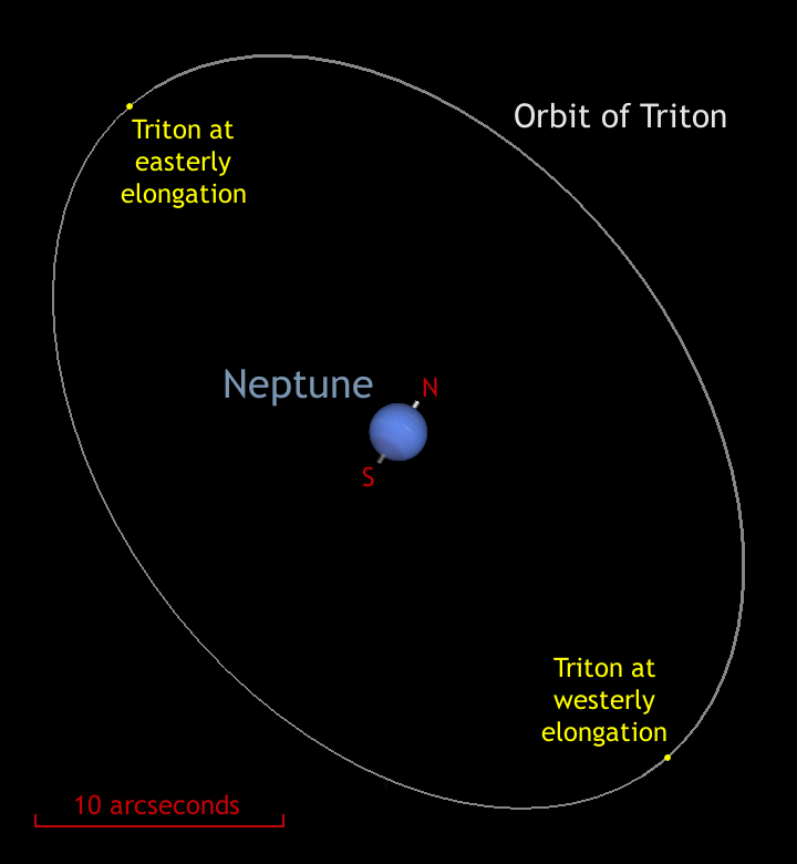 See Outermost Planet Neptune At Its Best Astronomy Now