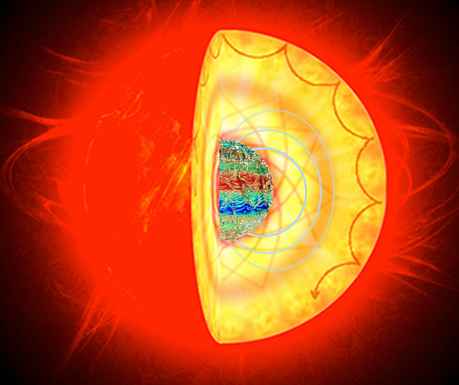 """Artistic representation (not to scale) of a red giant star with strong internal magnetic fields. Waves propagating through the star become trapped within the stellar core when a strong magnetic field is present, producing a """"magnetic greenhouse effect"""" that reduces the observed amplitude of stellar pulsations. Image credit: Rafael A. García (SAp CEA), Kyle Augustson (HAO), Jim Fuller (Caltech) & Gabriel Pérez (SMM, IAC), Photograph from AIA/SDO."""