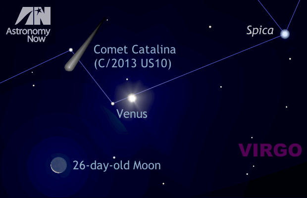 At the onset of astronomical twilight (~6amGMT for the centre of the BritishIsles) on the mornings of 7 and 8 December 2015, dazzling planet Venus lies within 4.5 degrees of Comet Catalina (C/2013US10) low to the southeast horizon. The comet is currently around magnitude +6, so it is an easy binocular object if you ensure Venus is out of the field of view and observe before dawn twlight grows too bright. The 26-day-old waning crescent Moon makes it a triple conjunction on the morning of Tuesday, 8 December. Comet Catalina is rapidly heading north on consecutive mornings and its magnitude should hold steady throughout the month. AN graphic by AdeAshford.