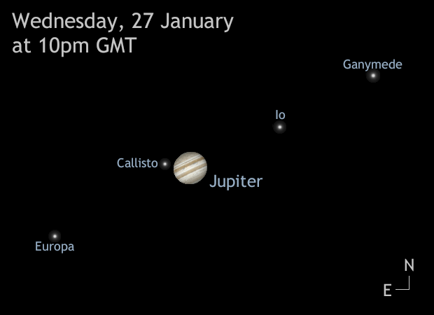 See The Moon S Close Brush With Jupiter On The Night Of 27