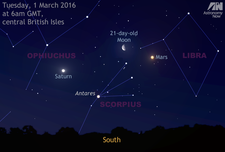 See The Moon Mars And Saturn Triple Conjunction Of 1
