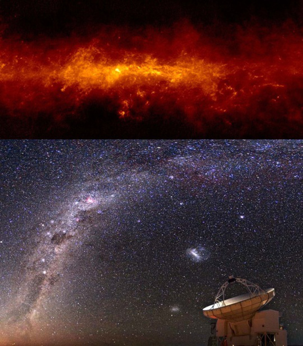 Central part of the Galactic plane as seen by the APEX LABOCA camera merged with large-scale images from the Planck satellite (upper image). Southern part of the Milky Way including Southern Cross and the Eta Carina region (bright reddish nebula to the left and above the cross) and the two Magellanic Clouds (left of the telescope). Image credit: (upper image) APEX Team/Csengeri et al. 2016; (lower image) ESO/Y. Beletsky (Optical Sky Image); ESO (APEX telescope); Composite image in the lower part created by C. Urquhart.