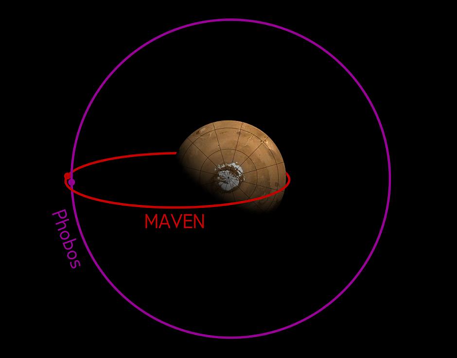 nasa moon mars update - photo #39