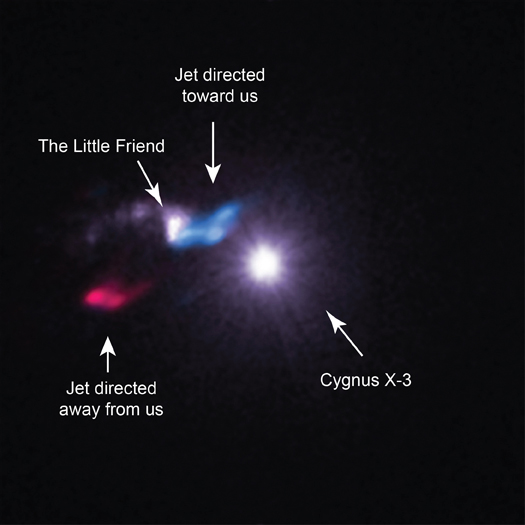 """CygnusX-3 is an X-ray binary where a compact source is pulling material away from a massive companion star about 20,000 light-years from Earth. Chandra's high-resolution X-ray vision revealed a cloud of gas and dust that is a separated by a very small distance from CygnusX-3. This gas cloud, dubbed the """"Little Friend,"""" is a Bok globule, the first ever detected in X-rays and the most distant one ever discovered. Astronomers detected jets produced by the """"Little Friend"""", showing that a star is forming inside it. Image credits: X-ray: NASA/CXC/SAO/M.McCollough et al, Radio: ASIAA/SAO/SMA."""